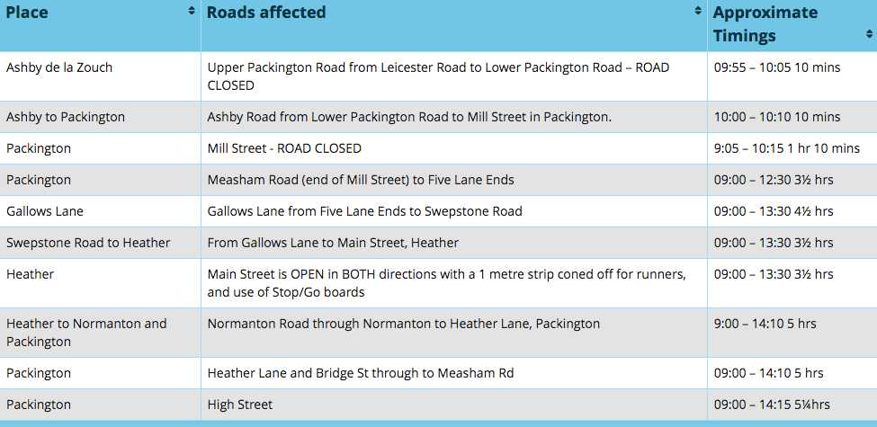 Ashby 20 table of road closures